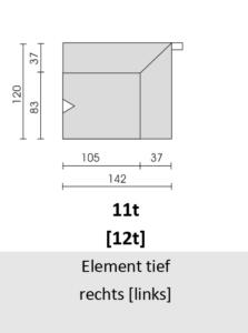 Bullfrog Rancho 1023 Element tief rechts (11t) & links (12t)